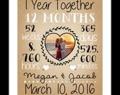 Year dating gift anniversary 1st
