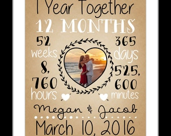 1 First anniversary together, dating anniversary, 1 year anniversary gift for boyfriend, girlfriend, one year, first met, husband and wife