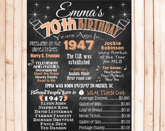 70th Birthday Chalkboard 1947 Poster 70 Years Ago in 1947 Born in 1947 70th Birthday Gift