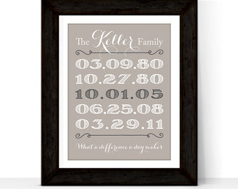 Family Sign Personalized | Custom Dates Wall Art | Personalized Gift for Parents | Christmas Gifts for Mom from daughter