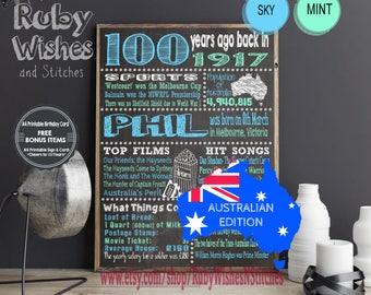 Personalised 100th Birthday 1917 Chalkboard Printable- Australian