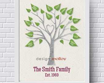 Family Tree, Gift for Parents, Personalized Family Tree, Family Tree Print, Family Tree Wall Art, Gift for Grandparents, Anniversary Gift