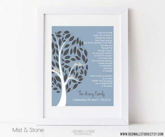 30th 40th 50th Anniversary Gift for Parents, Grandparents ...