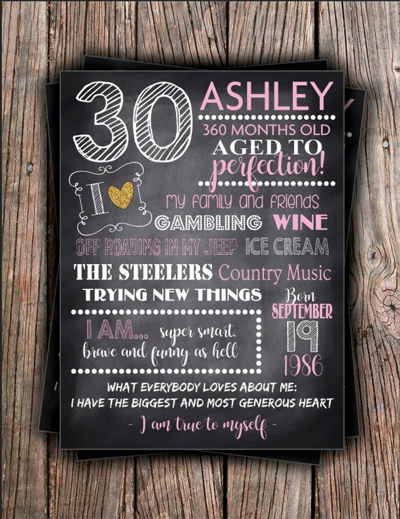 "Any age! Adult Smash Cake Prop - 30th, 40th, Funny Birthday Personalized ""Chalkboard"" Sign  - Digital File"