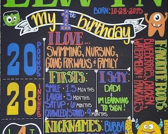 Monster themed birthday sign, Monster birthday decoration