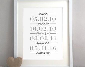Paper Anniversary Gift Present, Couples Love Story Dates, Husband Wife, Unique Gift Ideas, Custom Personalised Print Poster (unframed)