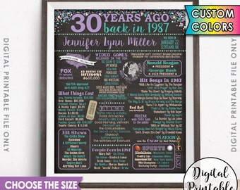 30th Birthday Gift 1987 Poster Sign, Flashback 30 Years Ago USA Born in 1987 Birth 30th B-day Gift Chalkboard Style Digital Printable File