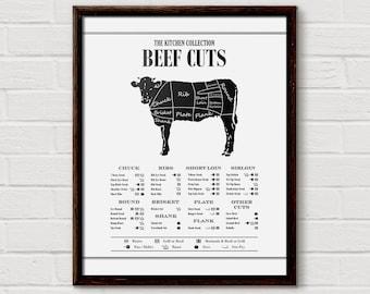 Beef Cuts Poster, Butcher Print, Beef Cuts, Butcher Poster, Butcher Cuts Print, Butcher Prints, beef cut print, Kitchen Beef Diagram