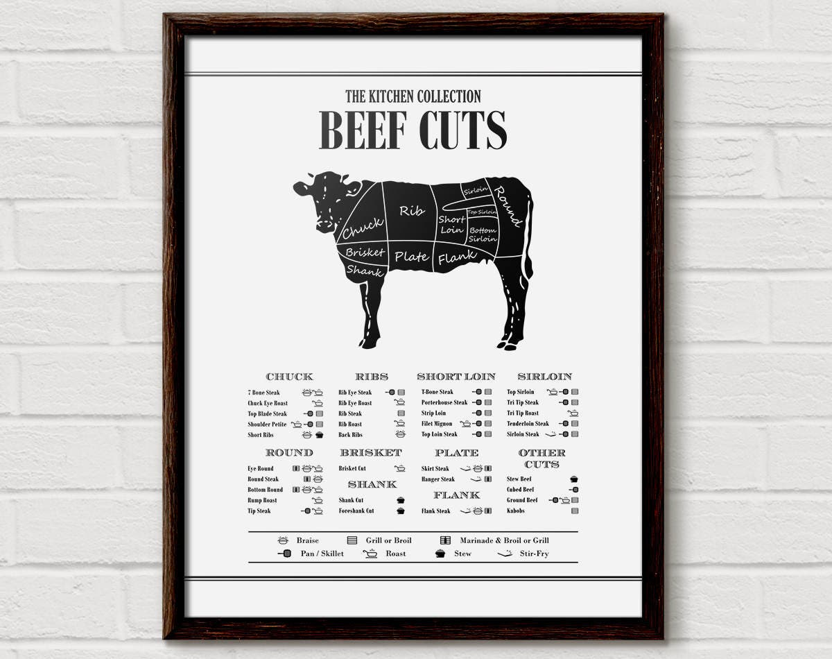 Butcher Diagram Print Great Design Of Wiring Deer Beef Cuts Poster Ham Venison