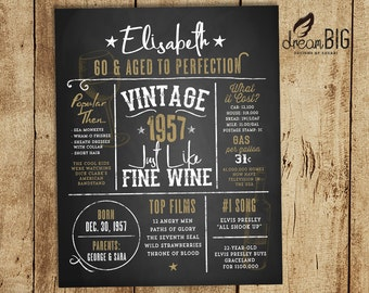Aged to Perfection - Like Fine Wine // 60th Birthday Decorations // Sign // 1957 Ladies Centerpiece DIY PDF