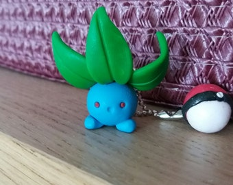 Little blue raditz: polymer clay cute charms