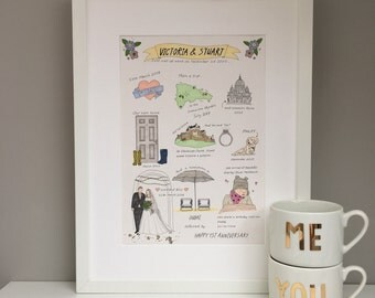 Personalised couple love story, personalised couple timeline, anniversary gift