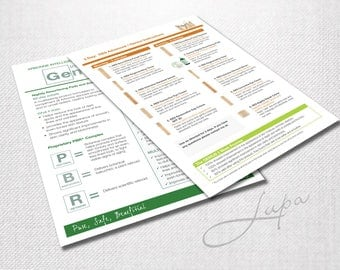 A5 Arbonne RE9 Advanced and Genius 3 day trial use instruction sheet – printable 2up – Instant Download – DIGITAL FILE