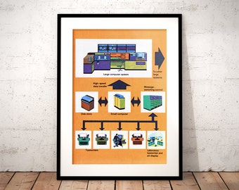 1960s Computer Science Graphic Diagram Print Vintage Networking Midcentury Art Print Retro Office Poster Ink Geek Gift