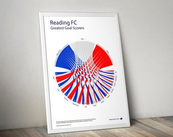 Reading FC Goal Scorers Chord Diagram Statistical Infographic Wall Print