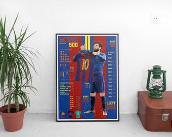 Lionel Messi 500 goals Infographic Special Edition A3 Print: 297mmx420mm, Barcelona, Barca, Spain, Suarez, Neymar, Legend, Argentina, Xavi