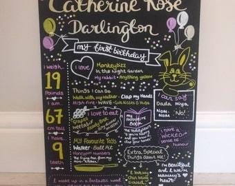 Chalkboard - Personalised - 1st Birthday / First Christmas / Birthdays / Weddings - perfect gift / keepsake - custom made to order