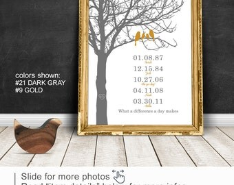 What a difference a day makes print, Wedding Anniversary Gift, Family Dates sign, family birthdays home decor, love birds tree wall art