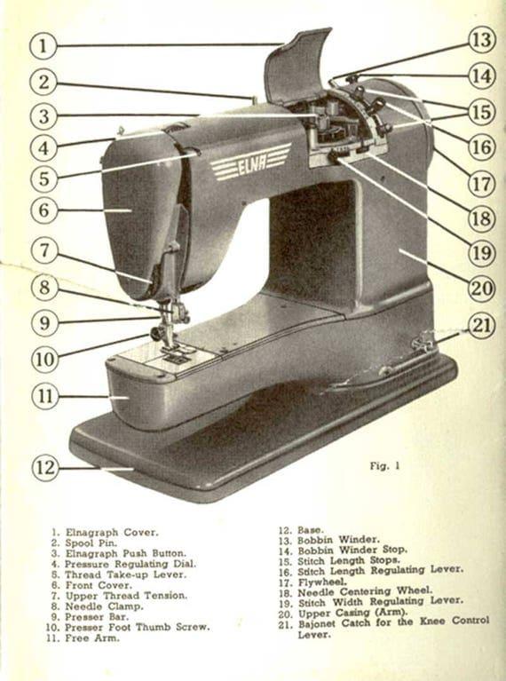 Elna Sewing Machine Bobbin winder