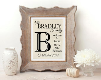 Family Name Cotton Sign | Family Sign | Gift for Parents | Birthday Gift | Mother's Day Gift | Family Name Print | Housewarming Gift