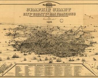 16x24 Poster; Map Of San Francisco, California 1875
