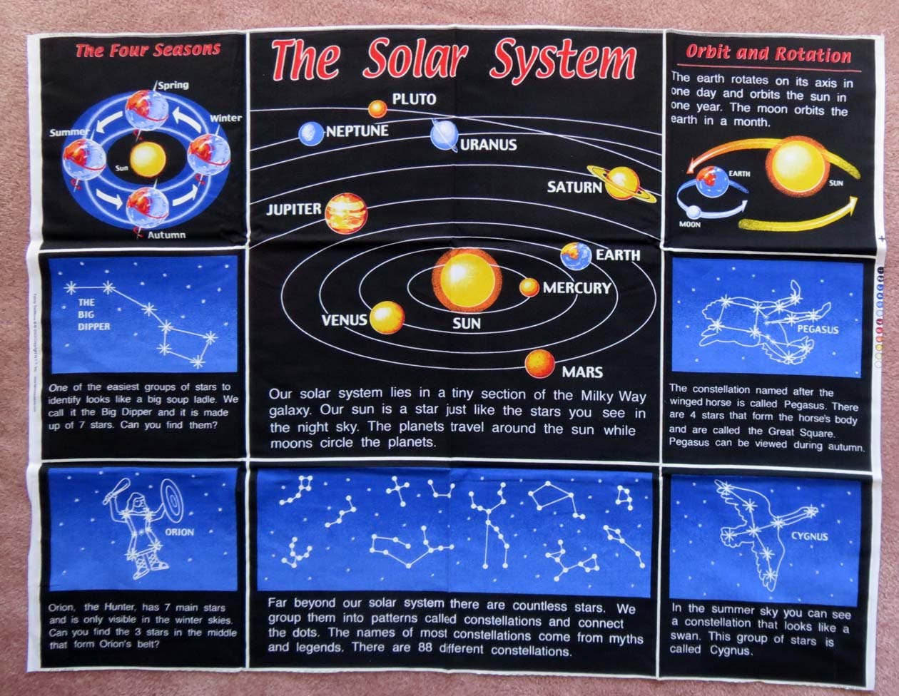 Space fabric solar system i yard fabric with sun and for Solar system fabric panel