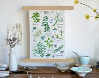 Garden Herbs - Print A4