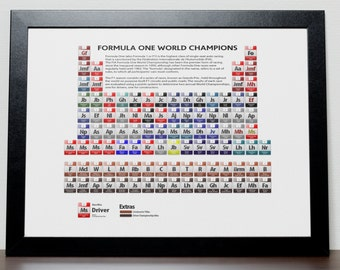 Formula One World Champions Periodic Table (Updated with 2016 Champion Nico Rosberg)