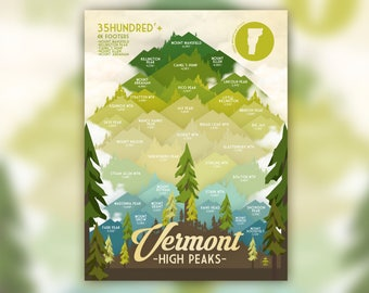 Vermont High Peaks Print - Green Mountains VT - Hiking Poster - Graphic Design - Mansfield - Wall Art Print - Climbing Decor