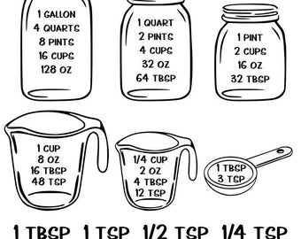 Kitchen Conversion Chart Decal, Kitchen Measurement Conversion Decal, Kitchen Label