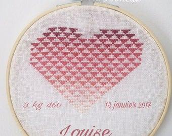 customizable and decoration heart cross stitch Embroidery picture / Table embroidery cross stitch decoration heart and customizable