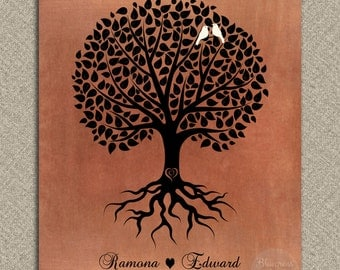 7 Year Anniversary Gift of Copper Design Personalized 7th Year Gift Rooted Family Tree Minimalist Custom Metal Paper Canvas Art Print 1032