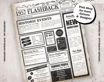 60 Birthday Poster, 1957 Birthday Poster, 60th Birthday Gift, 60th Birthday Sign, Newspaper
