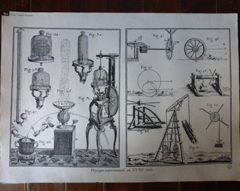 Large Vintage School Poster Georgian Experimental Physics of the 18th Century Black and White