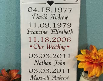 What a Difference A Day Makes • Shabby Chic Important Dates • Family Birthday Sign • Birthday gift for wife mom • Anniversary Gift • Rustic