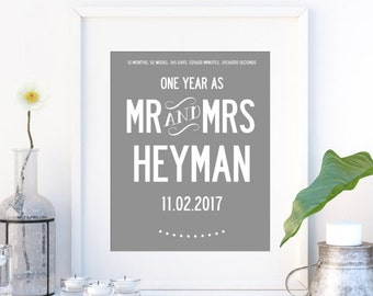 Personalized 1st year wedding anniversary print (paper =  to celebrate 1st year anniversary). A3 luxury poster print.