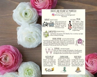 100 Indian Wedding Program Cards - Infographic Style - Creative and Customizable!