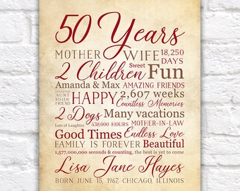Birthday Gift for 50th Birthday, Mom Bday Gift, 50 Years Old, Gift for Dad, Mother in Law, Mother Gift, Mum Day of Birth, Born 1967 | WF576