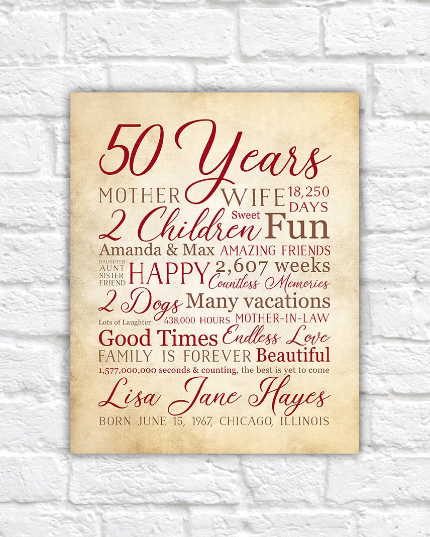 50th Birthday Mom Bday Gift 50 Years Source Image Wanderingfables