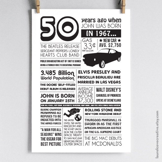 Personalized 50th Birthday Poster 1967 Events Multiple Size