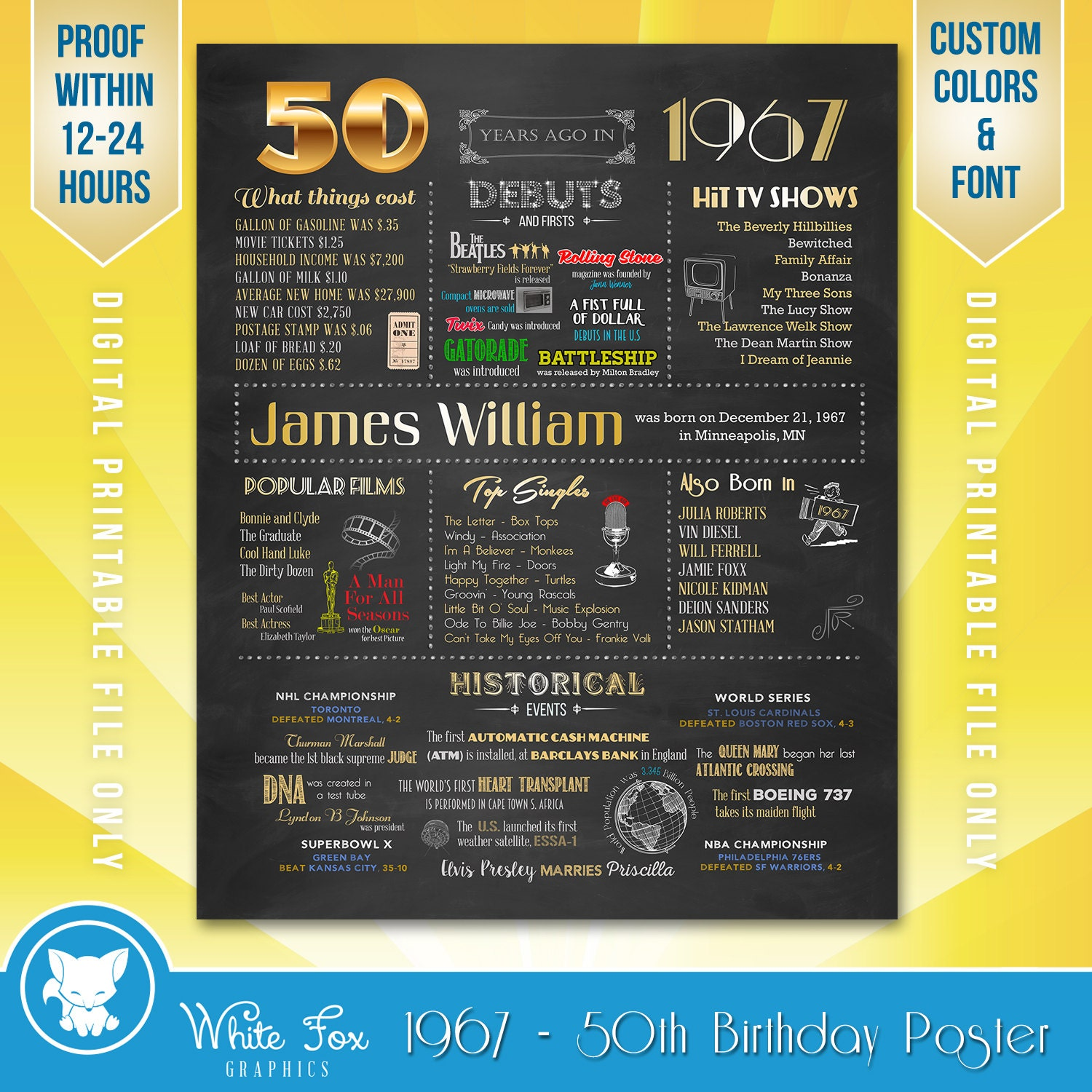 50th Birthday Gift Personalized 50th Birthday Poster 50th