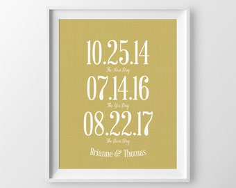 Personalized Anniversary Gift For Her Wedding Anniversary Keepsake Gift For Wife Anniversary Present Anniversary Dates