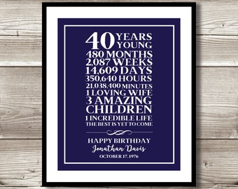 40th Birthday print; birthday gift; digital print; 40 years old, customizable, milestone