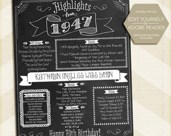 Custom 70th Birthday Sign chalkboard Poster 1947 Instant Download 70th gift 8x10, 11x14, 16x20 edit yourself, Personalized Digital Printable
