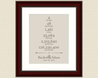 4 Year Anniversary Gift For Him 1 Year Wedding Anniversary Gift For Him Wedding Gift Print Wedding Gift Last Name 63rd Anniversary Wedding