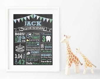 Custom First Birthday Chalkboard Sign, Birthday Chalkboard, Birthday Chalkboard Poster, 1st Birthday, Printable, Birthday Board