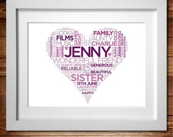 Heart – Word Art Personalised Print* A4 (also available in A3)