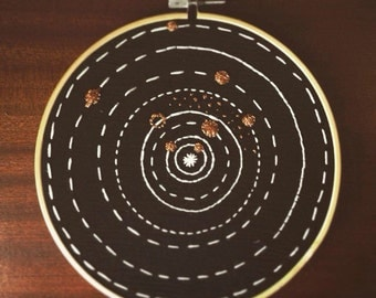 Copper Planet Embroidery Hoop