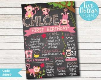 Monkeys Pink Chalkboard Blackboard Personalised Digital First Birthday Milestone Board