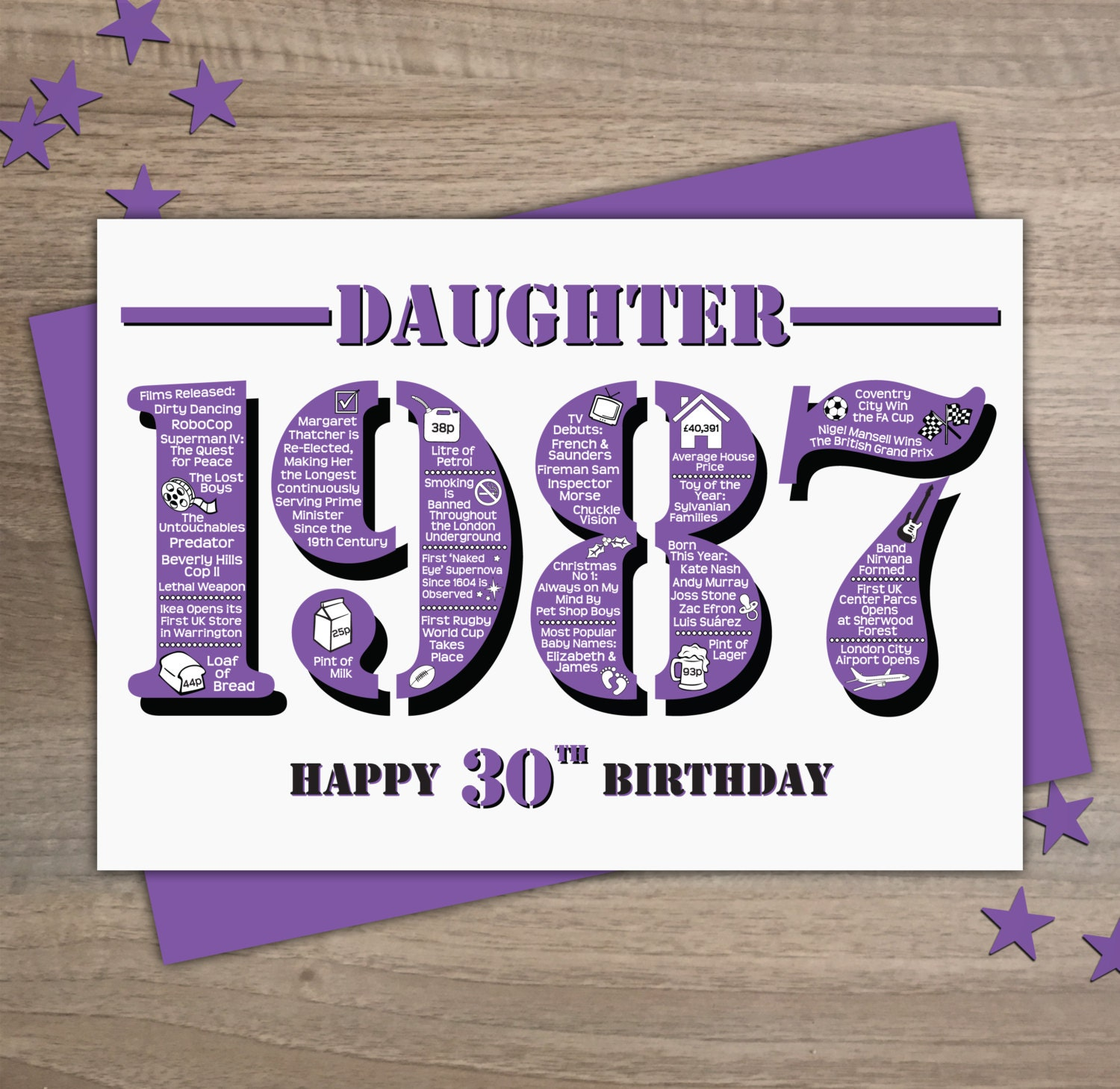 Top happy 30th birthday daughter pictures zoom view images happy 30th birthday daughter card bookmarktalkfo